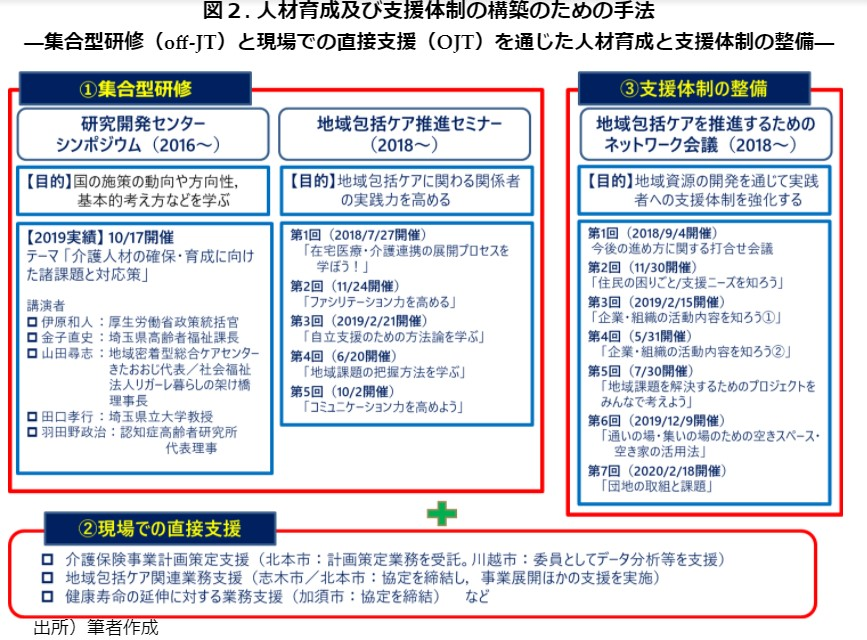 https://www.senkensoi.net/wp-content/uploads/2020/12/kawagoe2.jpg