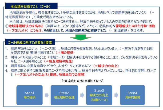 https://www.senkensoi.net/wp-content/uploads/2021/02/図1.jpg