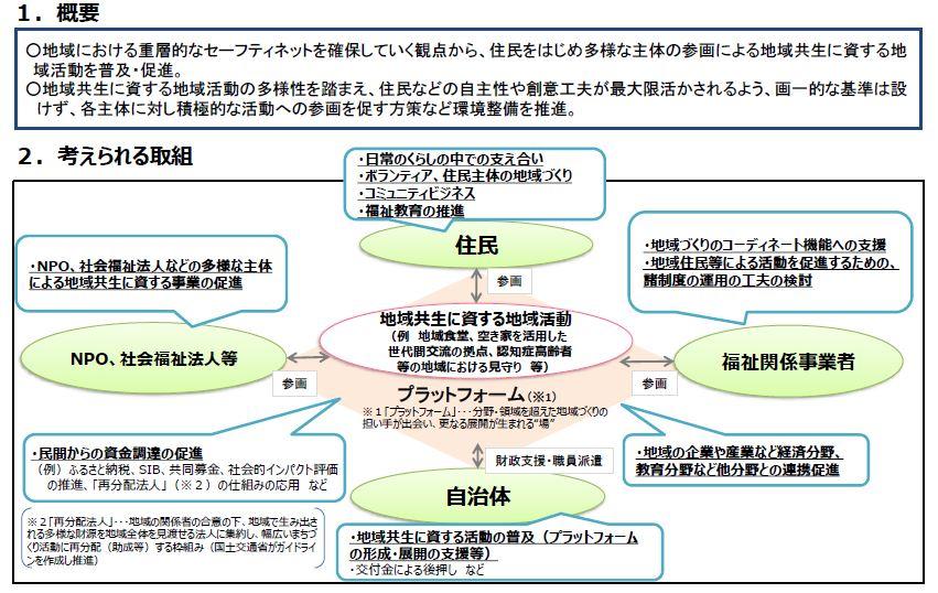 https://www.senkensoi.net/wp-content/uploads/2021/02/図4.jpg
